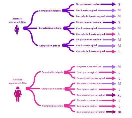 talla-copa-menstrual-meluna